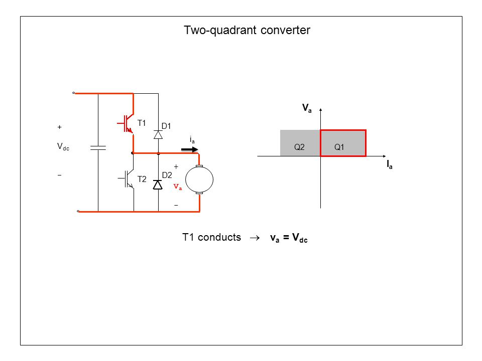 Two-quadrant converter
