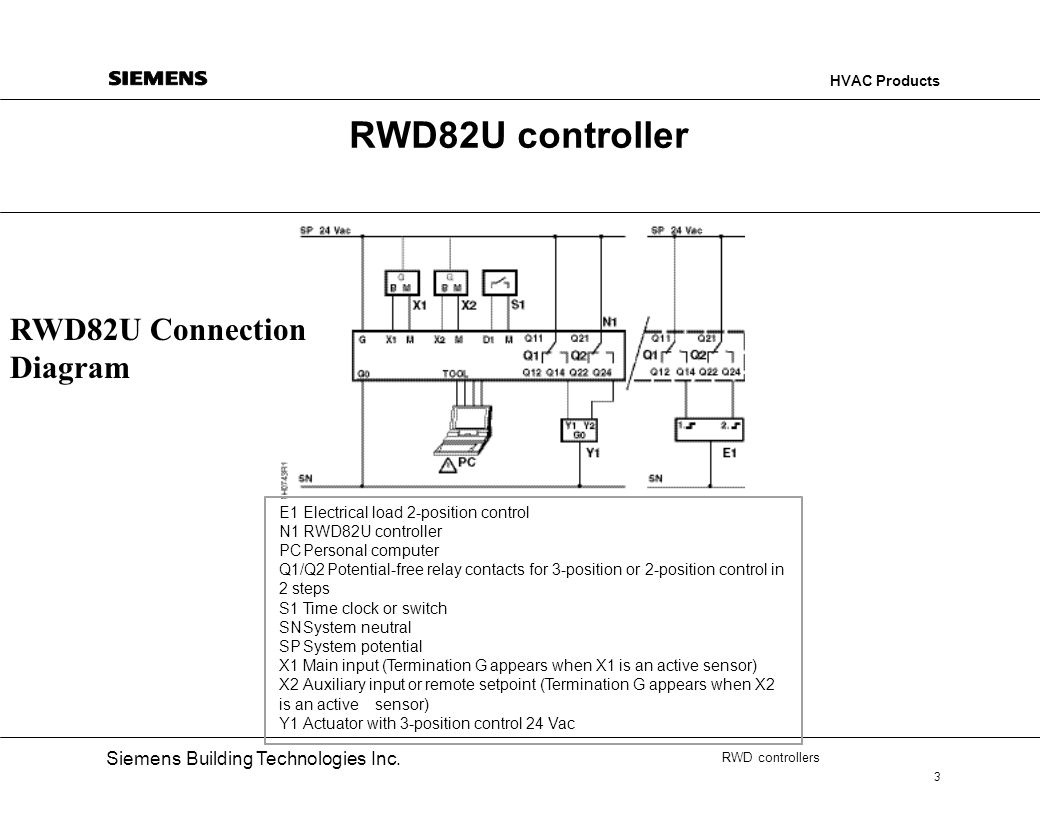 Rwd Controllers Technical Ppt Video Online Download Hvac Potential Relay Wiring Diagram Rwd82u Controller Connection