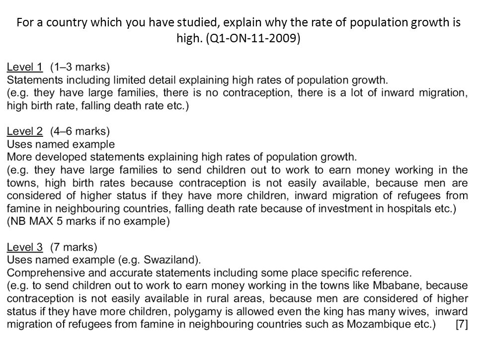 For a country which you have studied, explain why the rate of population growth is high.