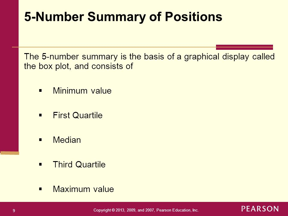 5-Number Summary of Positions