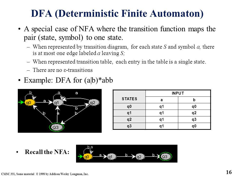 DFA (Deterministic Finite Automaton)
