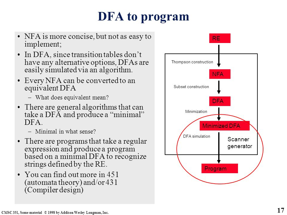 DFA to program NFA is more concise, but not as easy to implement;
