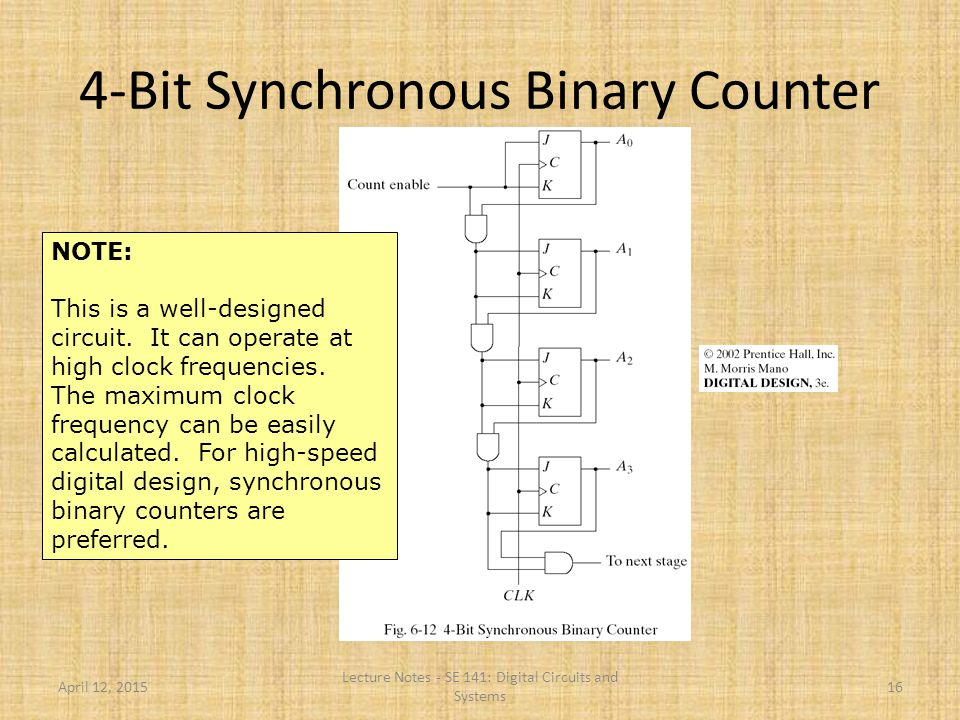 4-Bit Synchronous Binary Counter