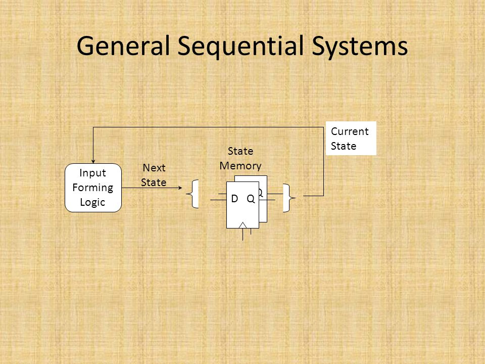 General Sequential Systems