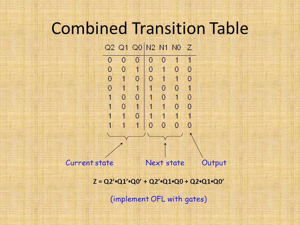 Combined Transition Table