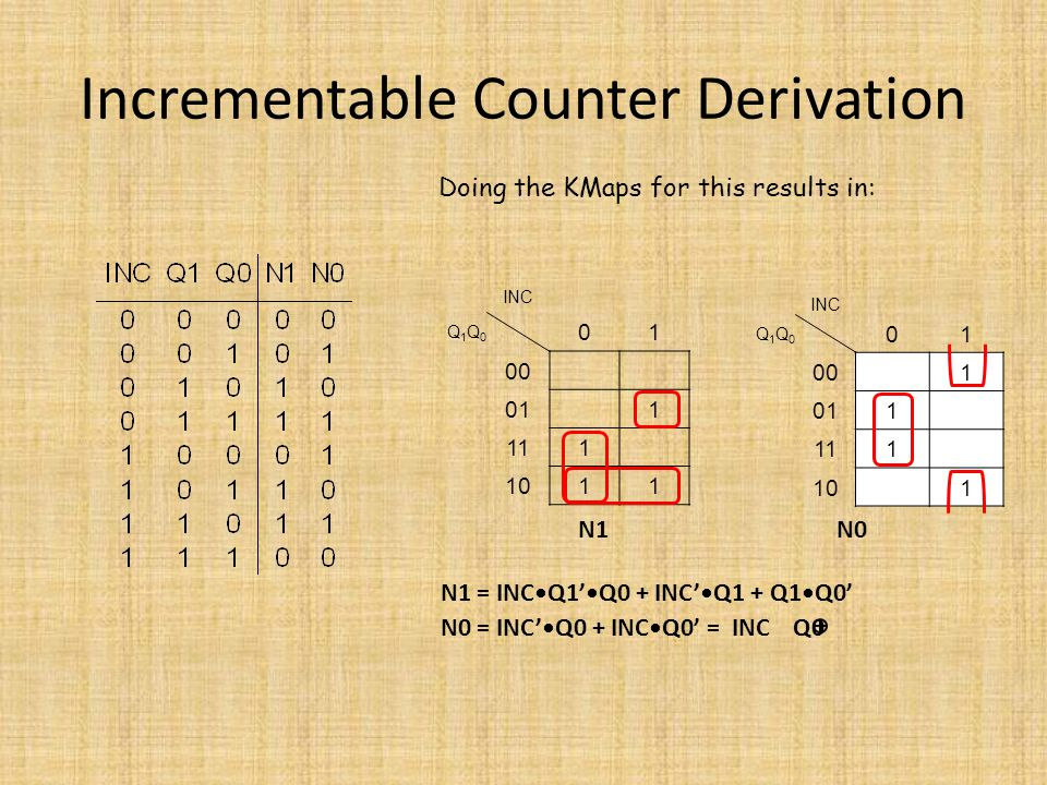 Incrementable Counter Derivation