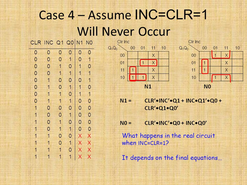 Case 4 – Assume INC=CLR=1 Will Never Occur
