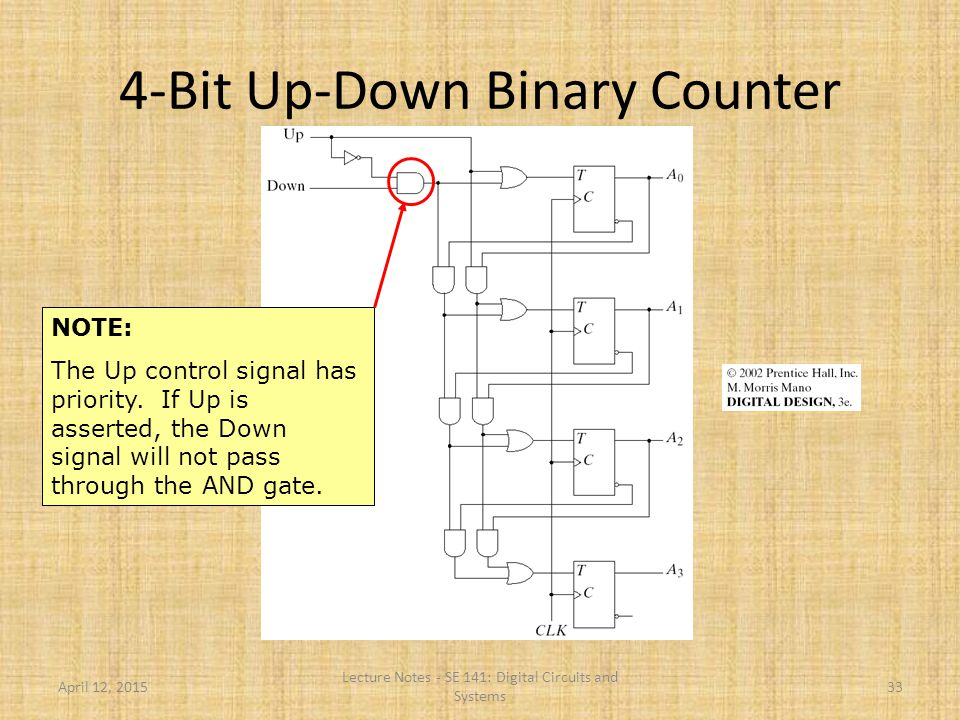 4-Bit Up-Down Binary Counter