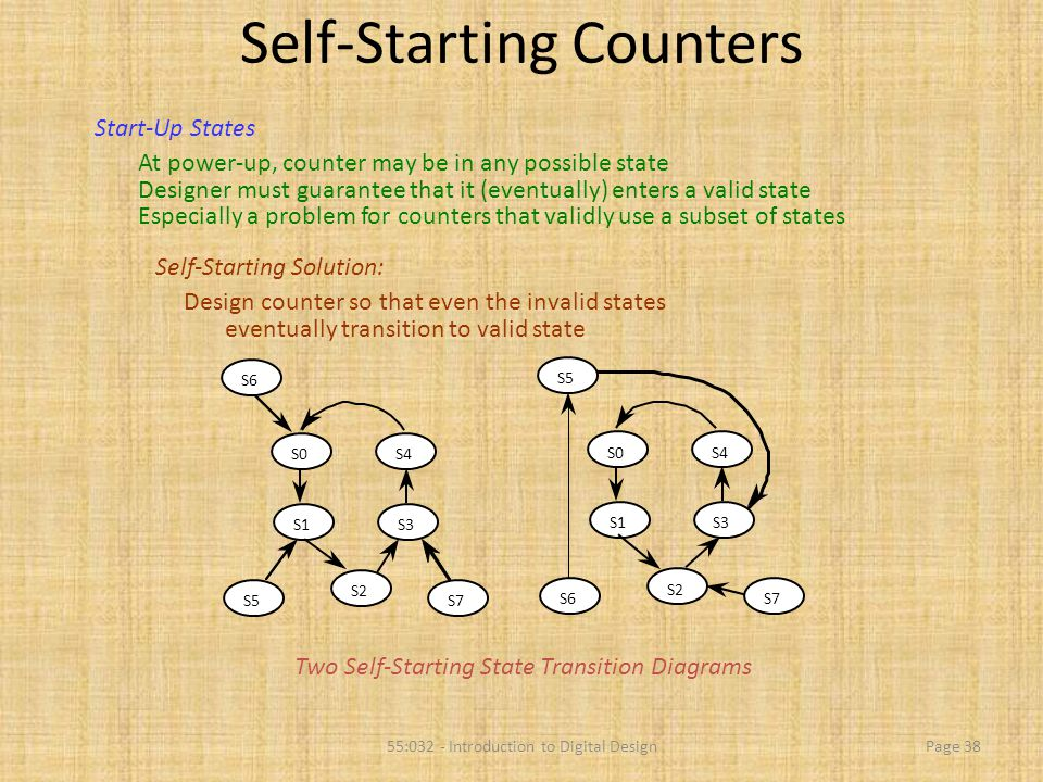 Self-Starting Counters