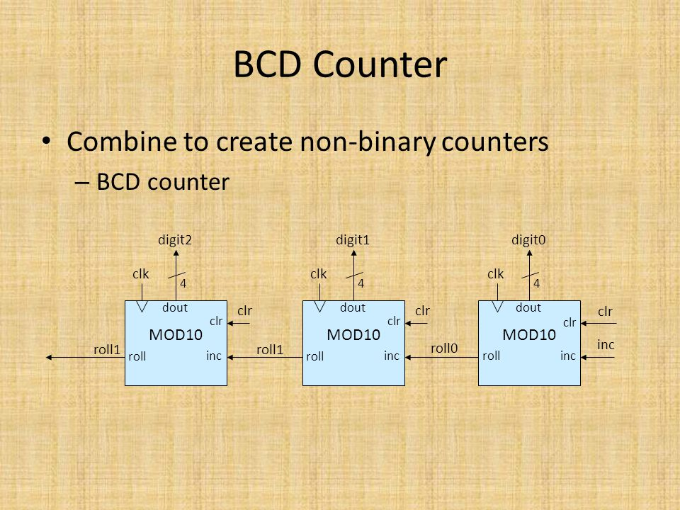 BCD Counter Combine to create non-binary counters BCD counter MOD10