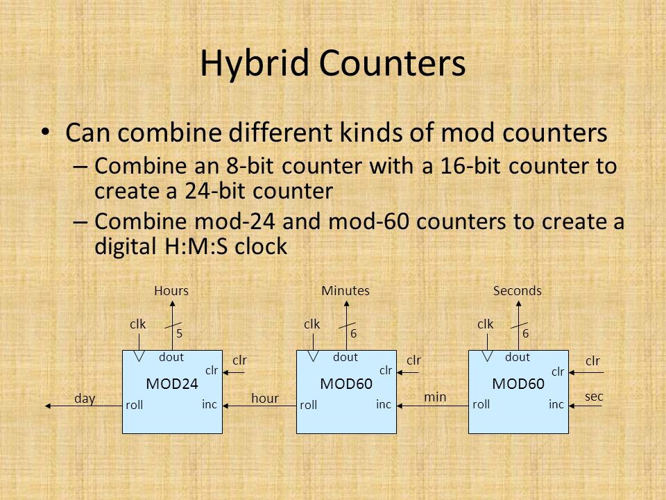 Hybrid Counters Can combine different kinds of mod counters