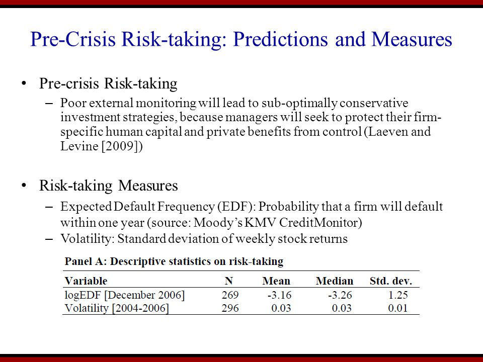 Pre-Crisis Risk-taking: Predictions and Measures