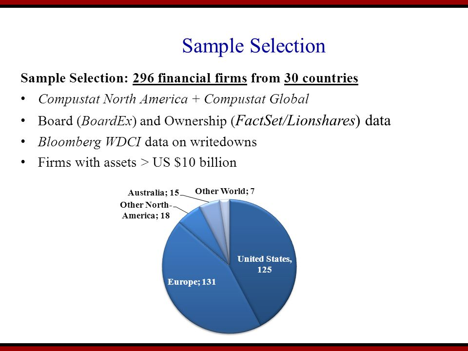 Sample Selection Sample Selection: 296 financial firms from 30 countries. Compustat North America + Compustat Global.