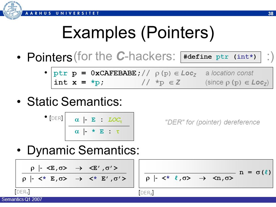 Examples (Pointers) (for the C-hackers: :) Pointers Static Semantics: