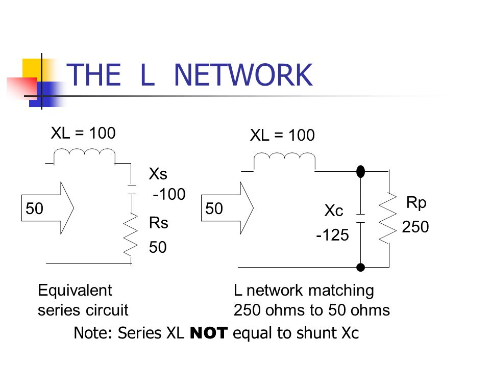 THE L NETWORK XL = 100 XL = 100 Xs -100 Rp 50 50 Xc Rs 250 -125 50