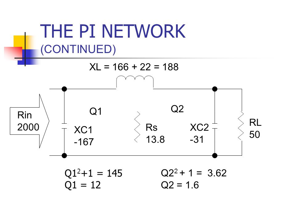 THE PI NETWORK (CONTINUED)