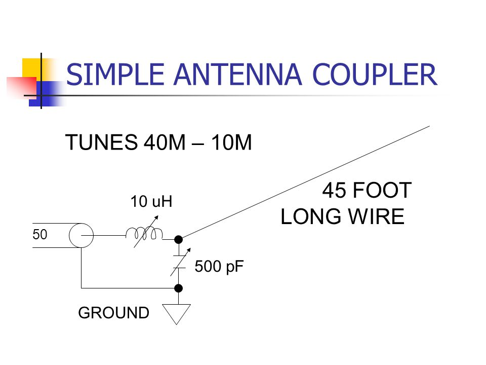 SIMPLE ANTENNA COUPLER