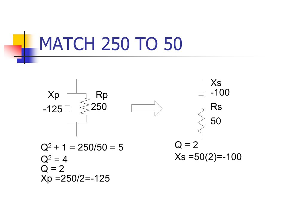 MATCH 250 TO 50 Xs -100 Xp Rp 250 Rs -125 50 Q = 2 Q2 + 1 = 250/50 = 5