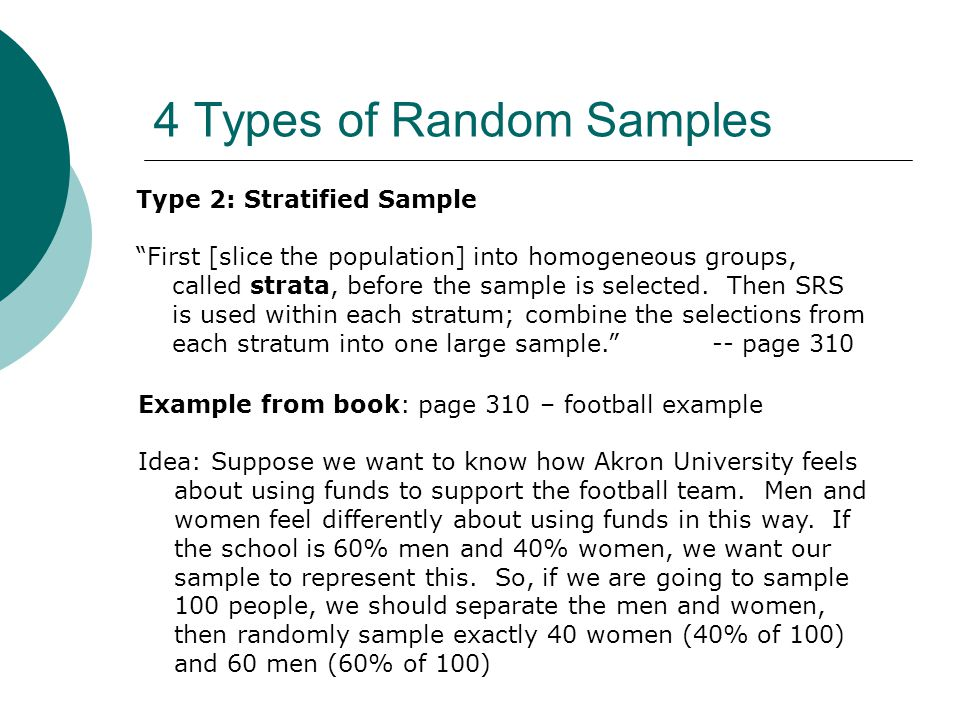 4 Types of Random Samples
