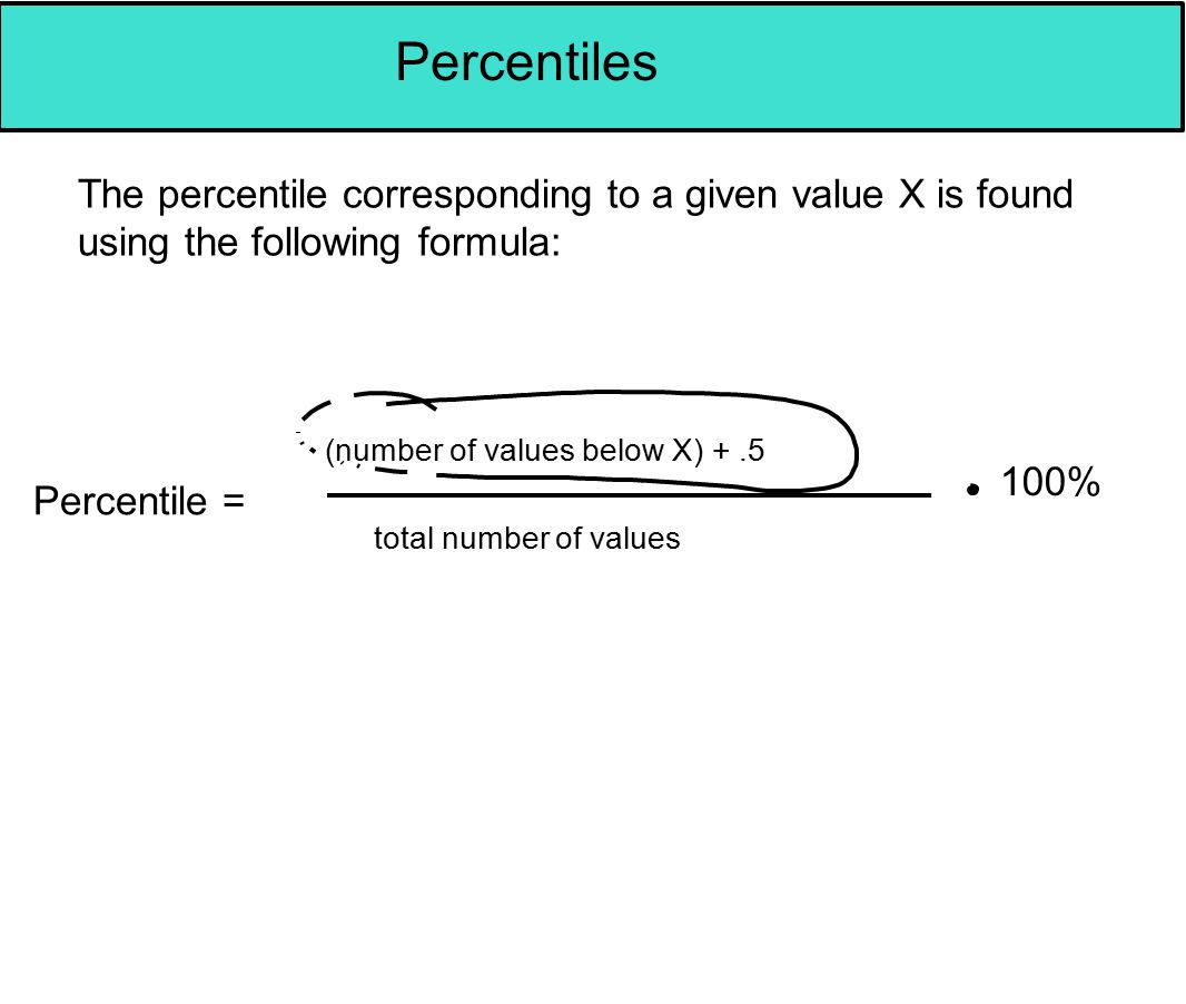 Percentiles The percentile corresponding to a given value X is found using the following formula: (number of values below X) + .5.