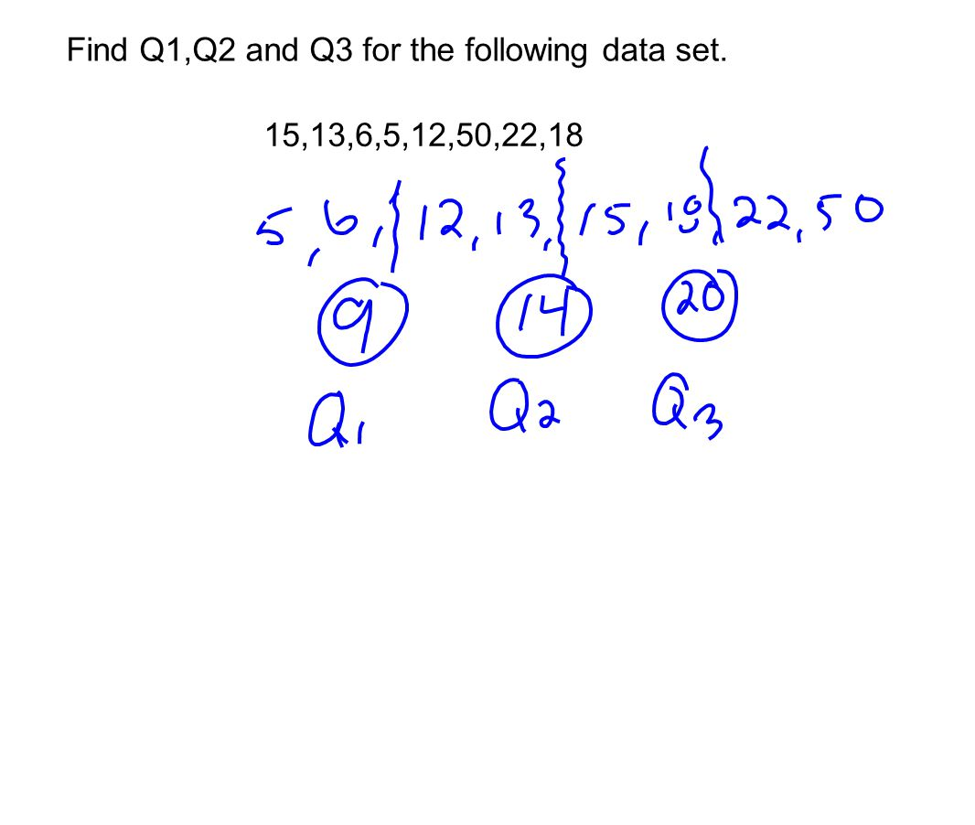 Find Q1,Q2 and Q3 for the following data set.