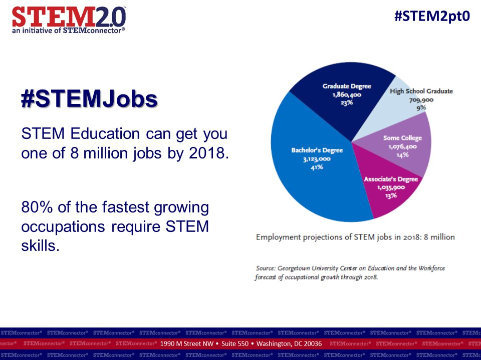 #STEMJobs STEM Education can get you one of 8 million jobs by 2018.