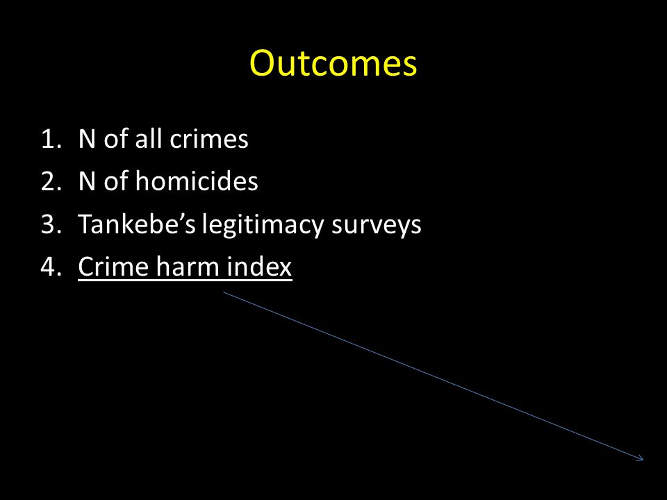 Outcomes N of all crimes N of homicides Tankebe's legitimacy surveys