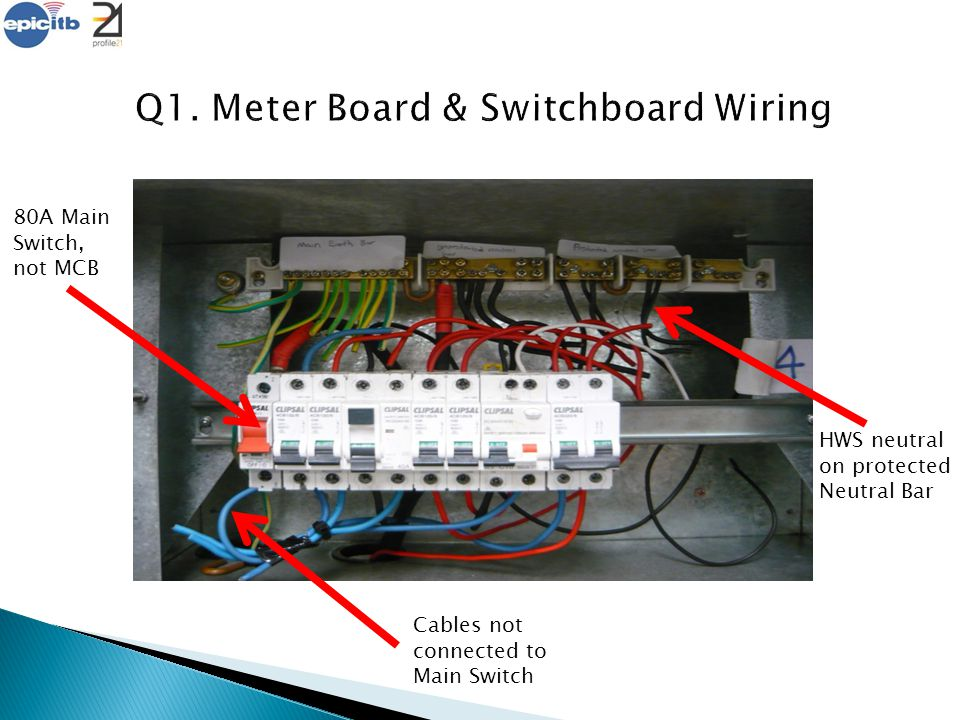 lea assessor presentation lep results ppt video online download rh slideplayer com Control Panel Wiring main switchboard wiring diagram