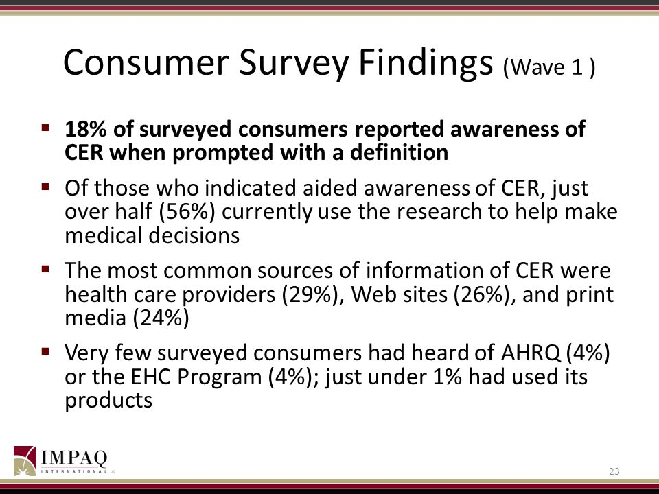 Consumer Survey Findings (Wave 1 )