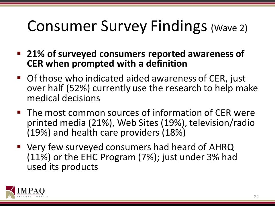 Consumer Survey Findings (Wave 2)