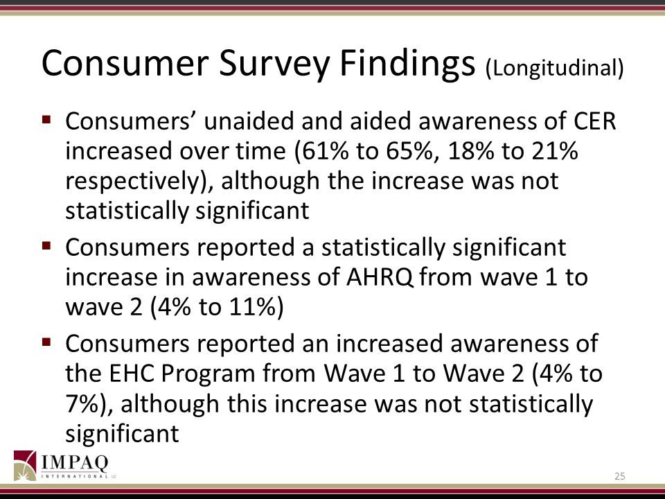 Consumer Survey Findings (Longitudinal)