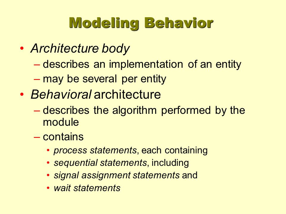 Modeling Behavior Architecture body Behavioral architecture