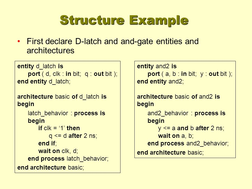 Structure Example First declare D-latch and and-gate entities and architectures.