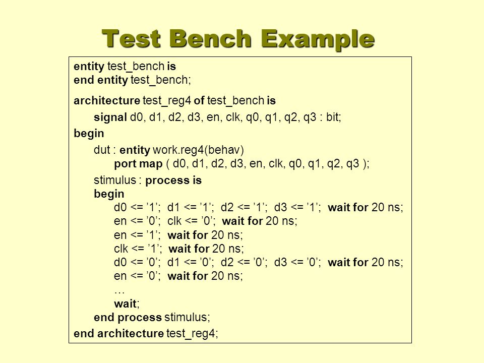 Test Bench Example entity test_bench is end entity test_bench;