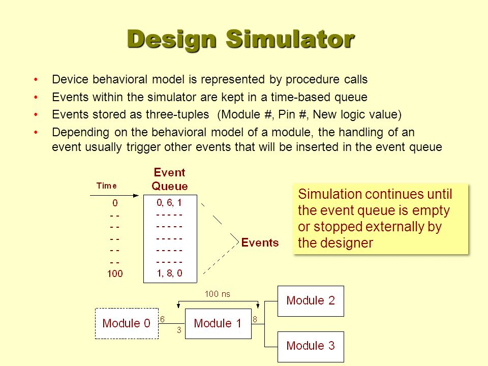 Design Simulator Device behavioral model is represented by procedure calls. Events within the simulator are kept in a time-based queue.