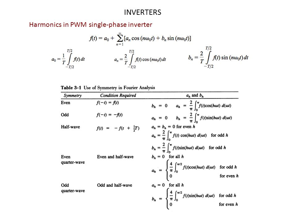 INVERTERS Harmonics in PWM single-phase inverter