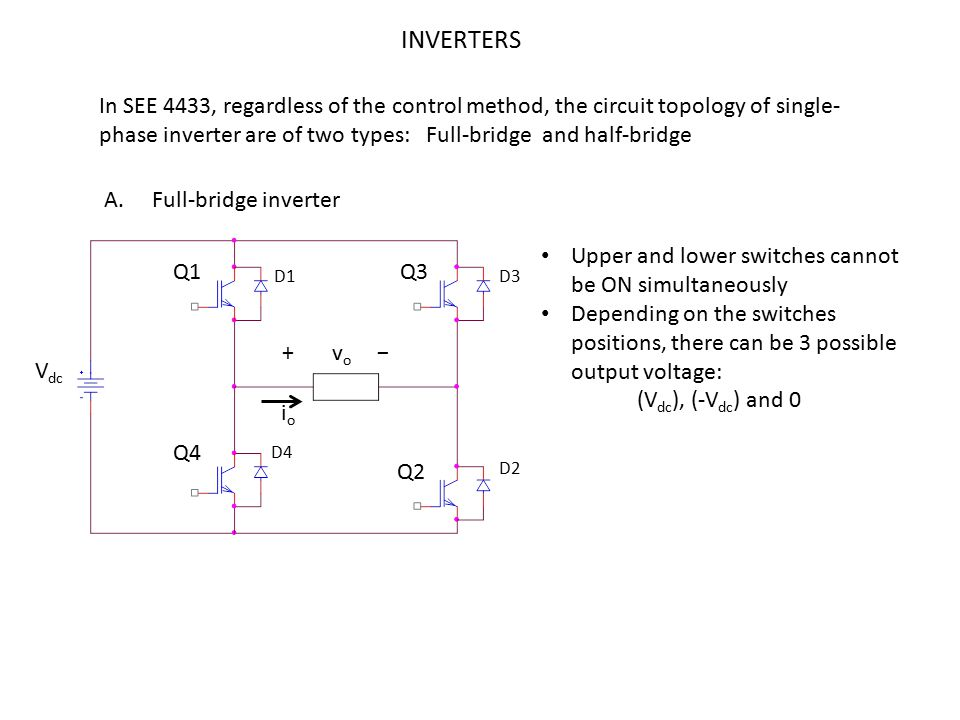 INVERTERS (DC-AC Converters)  - ppt video online download