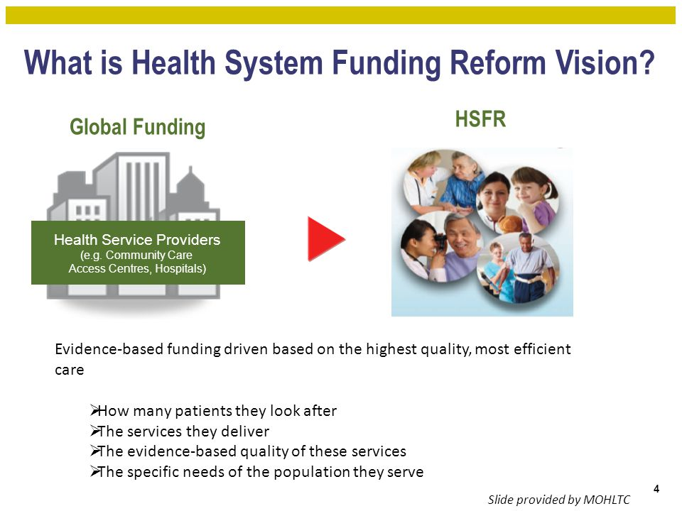 What is Health System Funding Reform Vision
