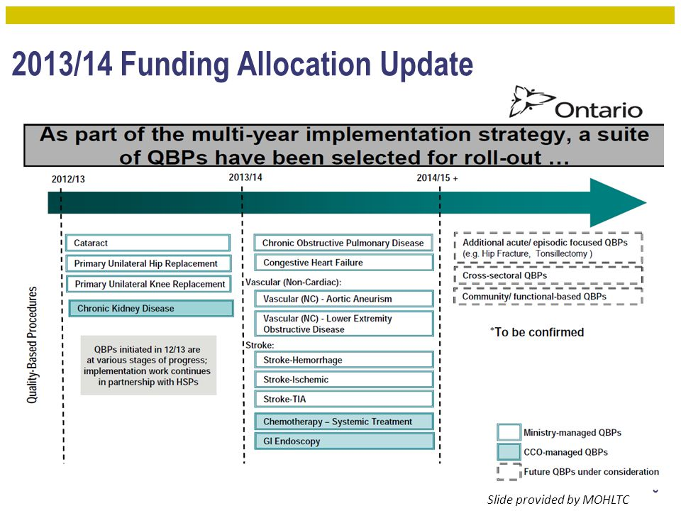 2013/14 Funding Allocation Update
