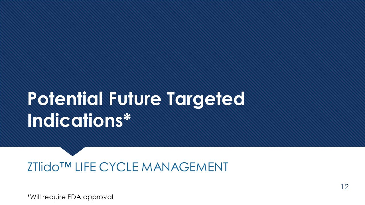 Potential Future Targeted Indications*