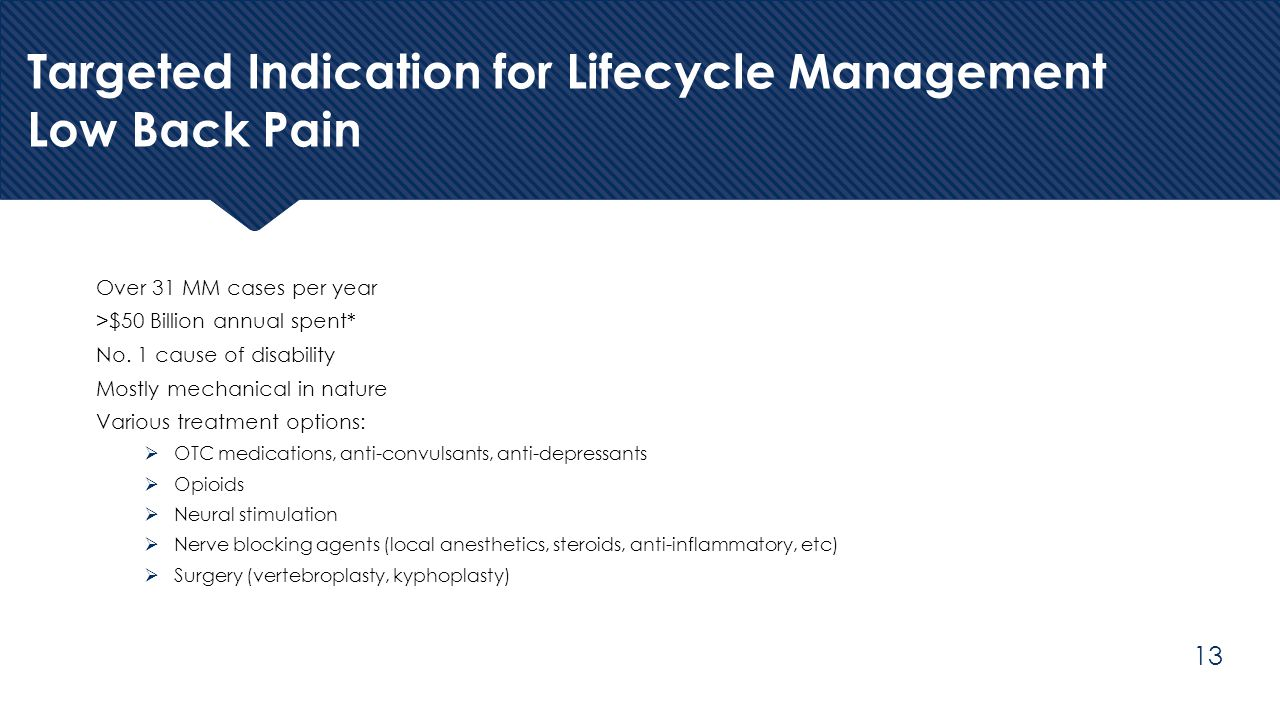 Targeted Indication for Lifecycle Management Low Back Pain