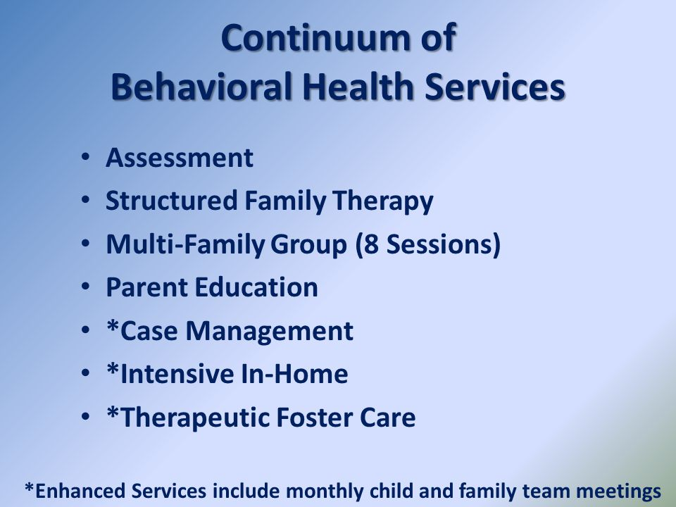 Continuum of Behavioral Health Services