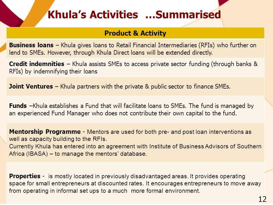 Khula's Activities …Summarised
