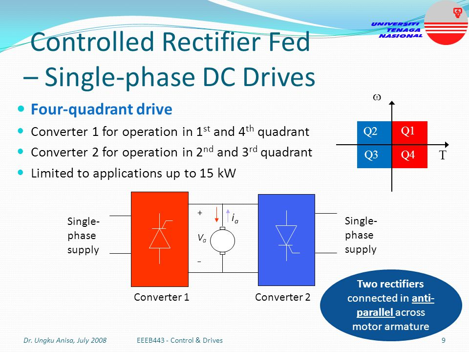 Controlled Rectifier Fed – Single-phase DC Drives