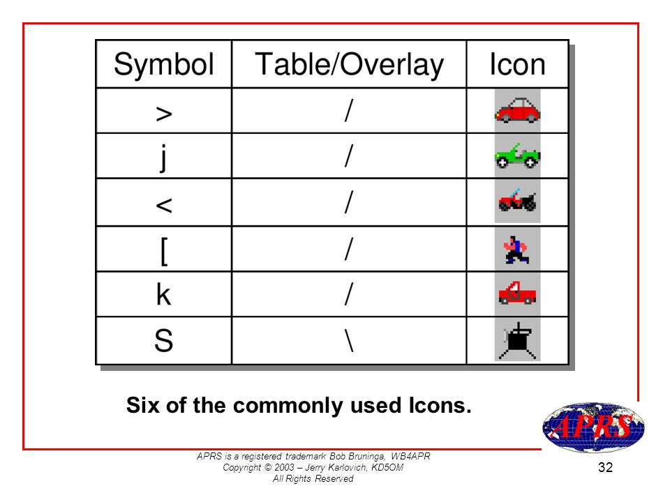 Six of the commonly used Icons.