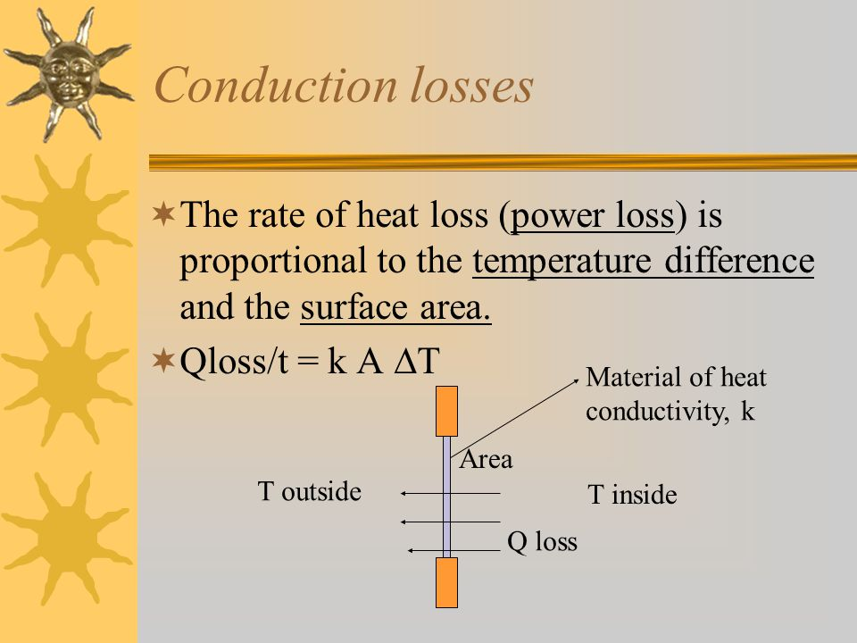 Conduction losses The rate of heat loss (power loss) is proportional to the temperature difference and the surface area.