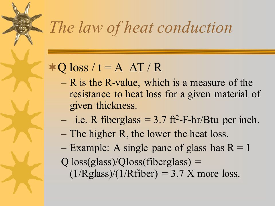 The law of heat conduction