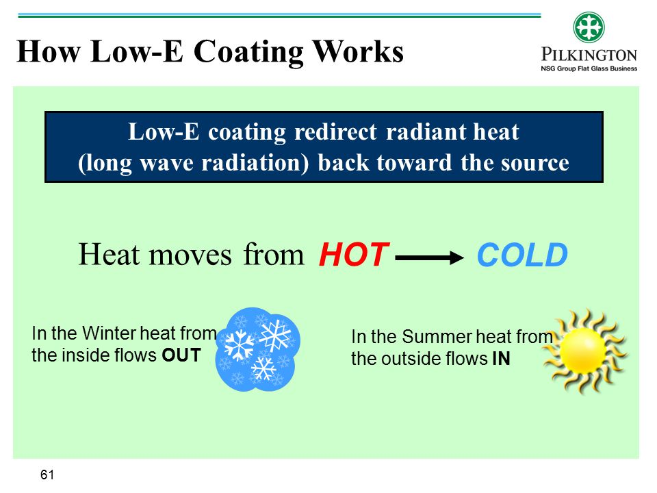 How Low-E Coating Works