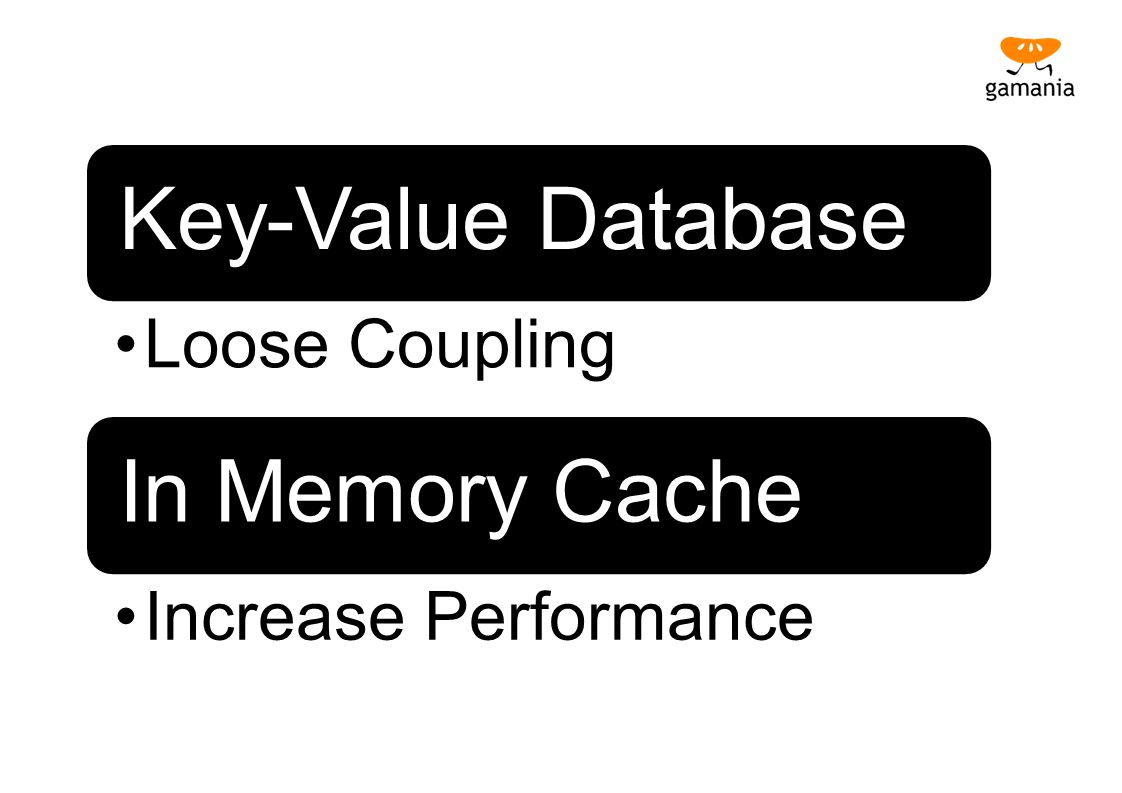 Distributed memory cache