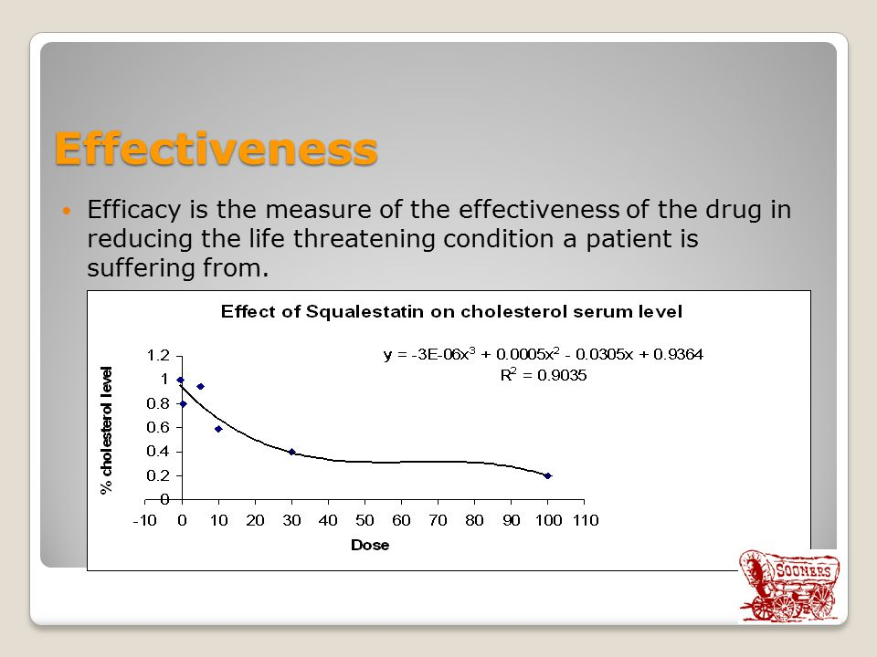 Effectiveness Efficacy is the measure of the effectiveness of the drug in reducing the life threatening condition a patient is suffering from.